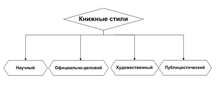7 znakovyi modeli