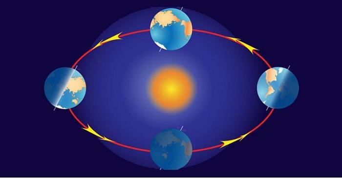23 astronoma zemlya glazami
