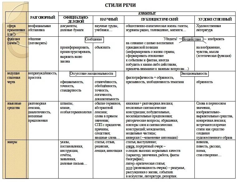 8 znakovyi modeli